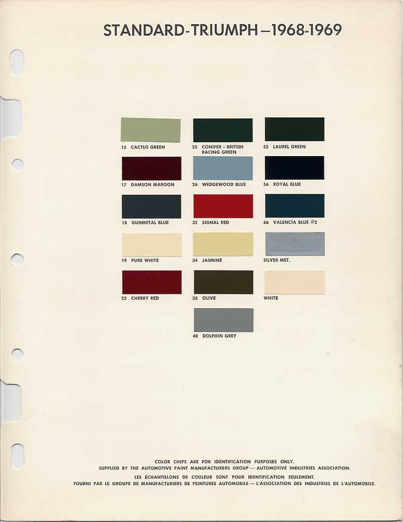 Valencia Blue Paint Code Ppg Dupont Sherwin Williams Ici Alfa Romeo Codes Triumph Color Chart